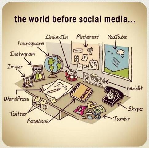 pre social media